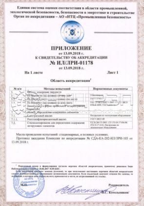 Приложение к свидетельству об аккредитации испытательной лаборатории ИЛ/ЛРИ