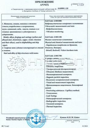 Приложение к свидетельству о признании испытательной лаборатории РМРС